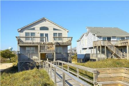 Front Elevation - The Sea and Me - Duck - rentals