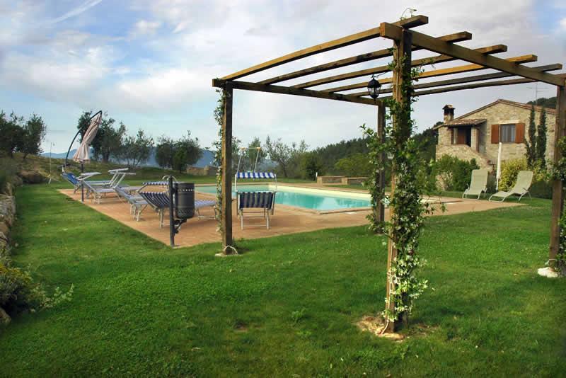 Casa Daluma - Image 1 - Todi - rentals