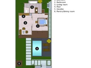 Luxury Villa - Denpasar vacation rentals
