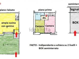 Cozy 2 bedroom House in Faeto with Television - Faeto vacation rentals